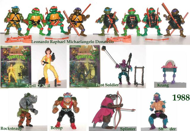 Liste Personnages Tortues Ninja