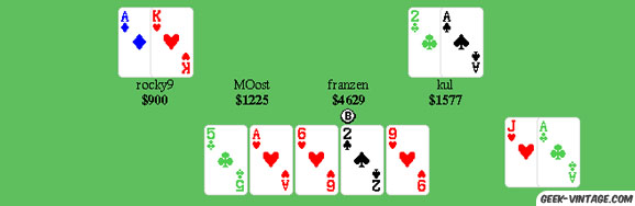 Petite rétrospective du poker en ligne, des années 80 à aujourd'hui !